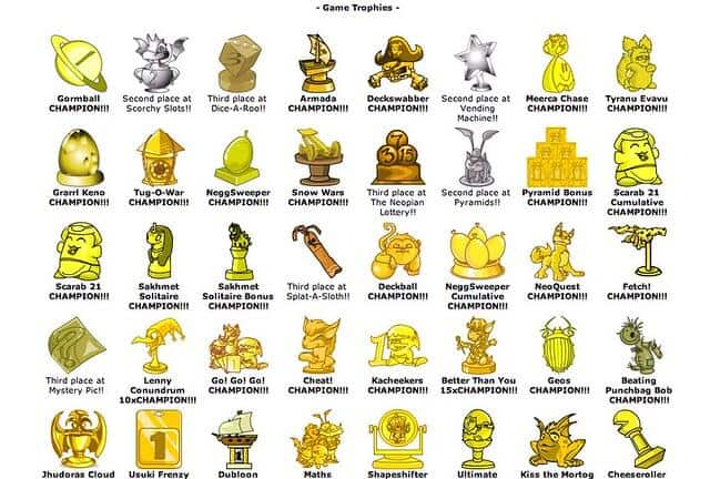 Neopets Trophies