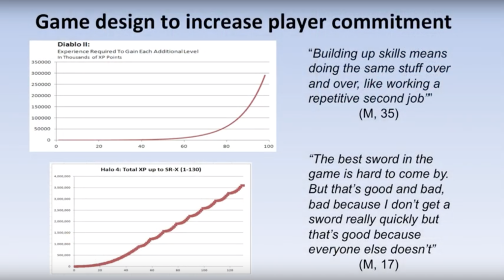mmo leveling graph