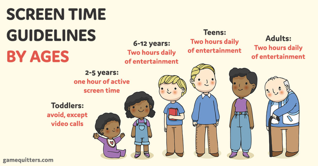 screen time guidelines by age